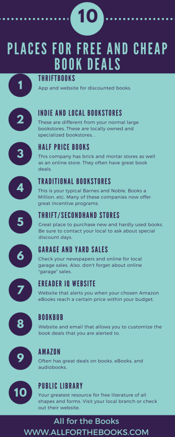 FREE AND CHEAP WAYS TO READ BOOKS – All for the Books
